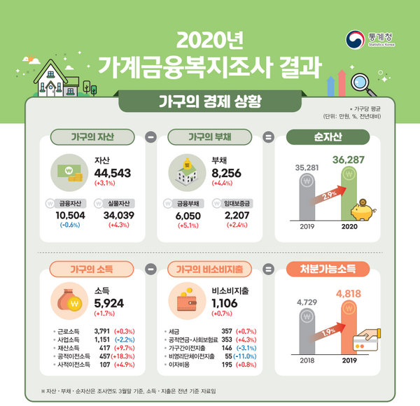 Rich Gyeonggi-do, Poor Gyeongsang-do: Inequality by Region